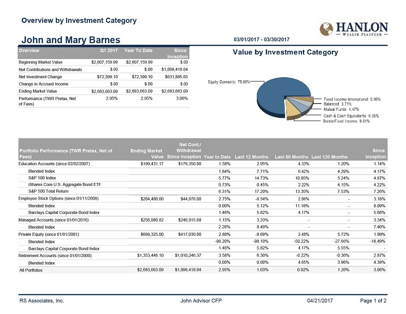 Hanlon Advisory Software | Unified Managed Account Programs